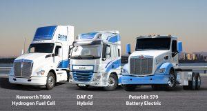 Paccar revela sua estratégia para fabricar caminhões elétricos e a hidrogênio