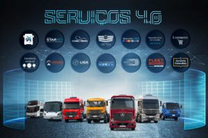 Mercedes-Benz serviços digitais